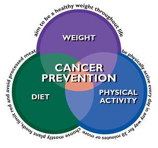 cancercontrol