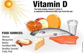 vitamin d sources 2